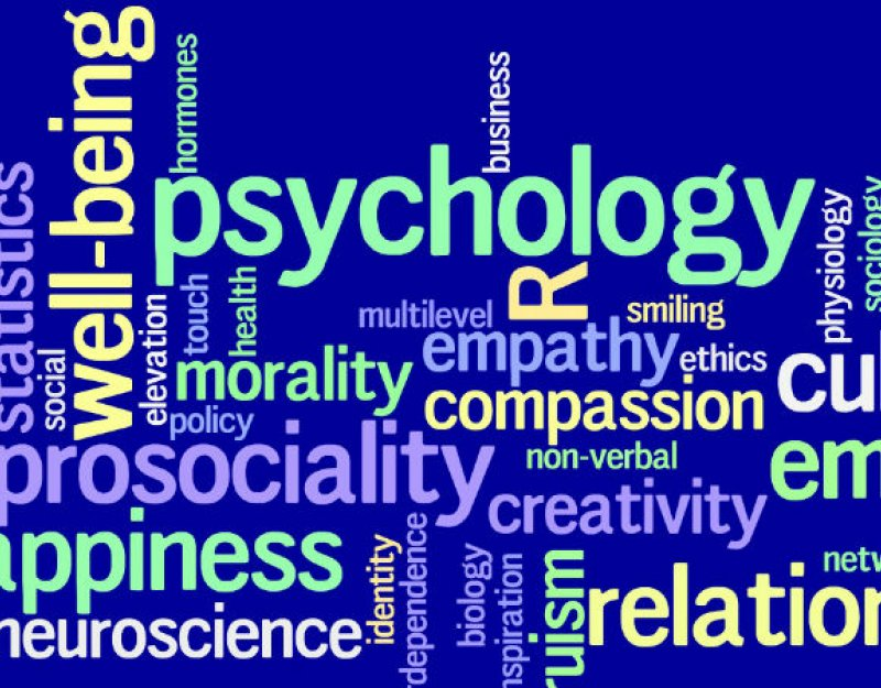 Prosociality and wellbeing research word cloud